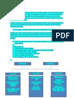 respuestas bimestral emprendimiento 4to periodo.docx