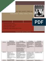 Copia de Modelos de Educacion Virtual