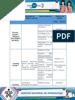Cronograma_de_actividades Feb 3 a Mar 15