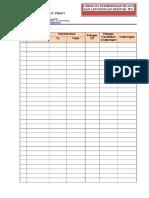 Checklist Pembersihan TPS