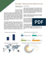 Global Radiation Dosimeters Market