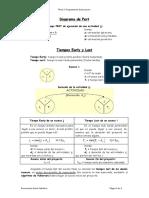 Tema 5. Formulario básico