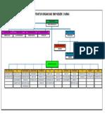 STRUKTUR ORGANISASI SMPN2KUMAI.pdf