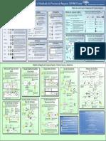 bpmnposter-110628131818-phpapp02.pdf