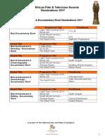 SAFTA Nominees 2017