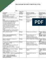 Tabela de Temporalidade de Documentos