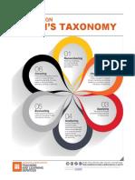 TLS Blooms Taxonomy Jul2014