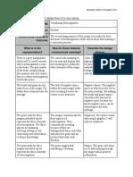 activation matrix ed tech
