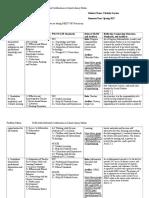 7487 -portfolio matrix form