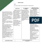 Drug Study(Haloperidol).docx