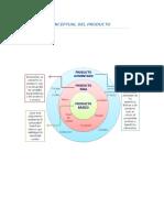 Mapa Conceptual Del Producto