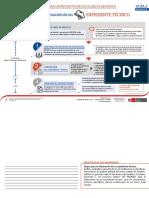 Guía-2-Etapas-para-la-elaboración-de-un-expediente-técnico2015.pdf