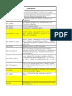 IEC Check List