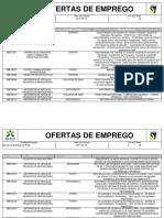 Serviços de Emprego Do Grande Porto- Ofertas Ativas a 15 02 17