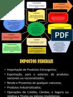 2 - MAPA-MENTAL-TRIBUTARIO-II.pdf