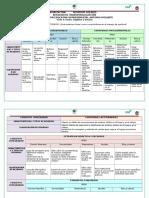 Resultados Transversalización Ricaurte (1)