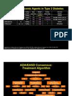 Treatment Algorithms John Buse 12.28.08