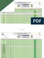 Tabela Fotovoltaico Modulo (1)