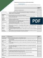 Priasma Checklist
