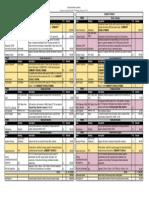 Academic Plan Budget 2-13-17(3)(1)