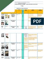 7º Ano-EDUCAÇÃO LITERÁRIA-Leitura Orientada na Sala de Aula.pdf