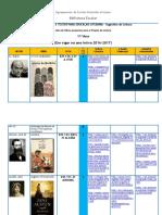 11º- EDUCAÇÃO LITERÁRIA - Sugestões de Leitura.pdf