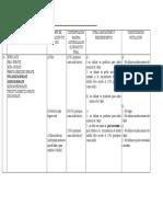 Listado de Ingredientes Cosméticos de Uso o Concentración Limitados