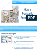 How Peristaltic Pump Works