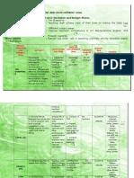 Project Matrix.docx- Staff2