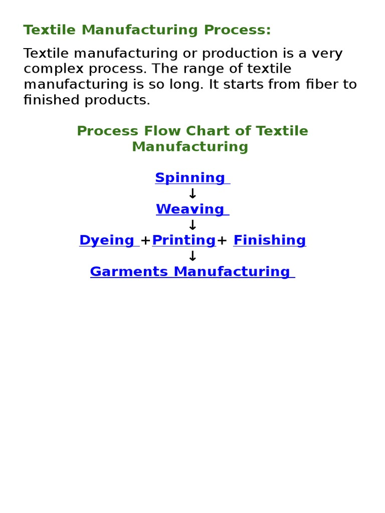 Textile industry waste water spinning textiles textile textile industry waste water spinning textiles textile manufacturing geenschuldenfo Choice Image