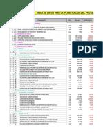 Planificacion de Datos Del Proyecto Carranza (Autoguardado)