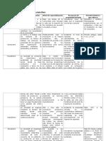 Clase 6 Diferencia y Desigualdad