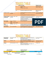 grammar-tenses-table.pdf