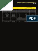 Dextrol Hydraulic Transmission Oil