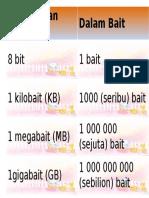 Unit Piawaian Ukuran Data