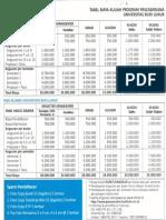 Biaya-Kuliah-Gasal-2016.pdf