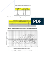 MONOGRAMA DE PAVIMENTO RIGIDO Y ESPESORES DE CARPETA ASFALTICA.docx