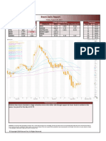 Brent Daily Report - 29th August 2014