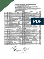 BISE RWP Date Sheet Ssc 2017