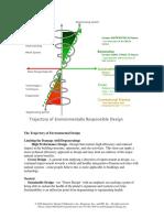 Trajectory EnvironmentallyResponsibleDesign
