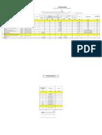 Draft Format RUP Lampiran SE