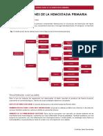 Fisiopatología Guía - Alteraciones de La Hemostasia Primaria