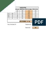 Costo de Acero