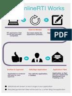 How_OnlineRTI_Works.pdf