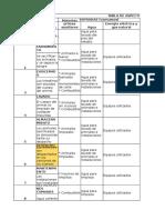 Sistemas Camal Informe 2