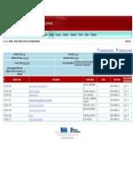 Grades (2-2)
