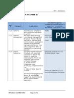 Appendix IV- Schedule A