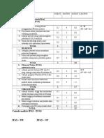 analisis ifas-efas