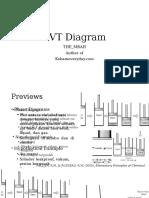 PVT Diagram-dari Jerry