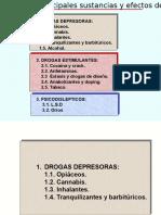 Tema4 Completo drogass